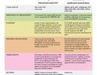 Malaysia_GE13_Summary